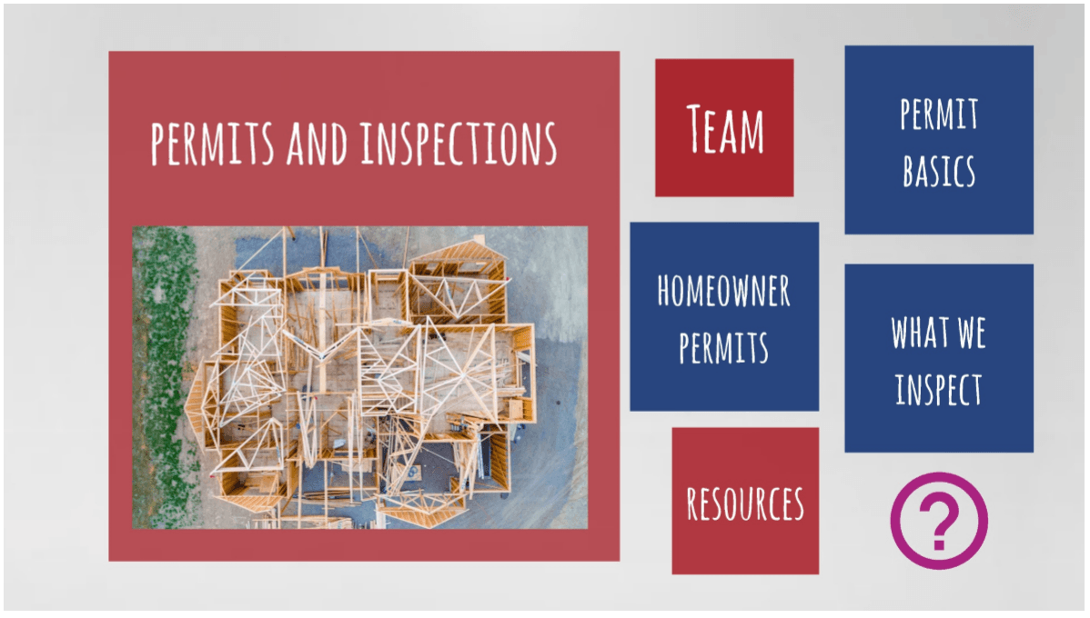Permits and Inspections Image